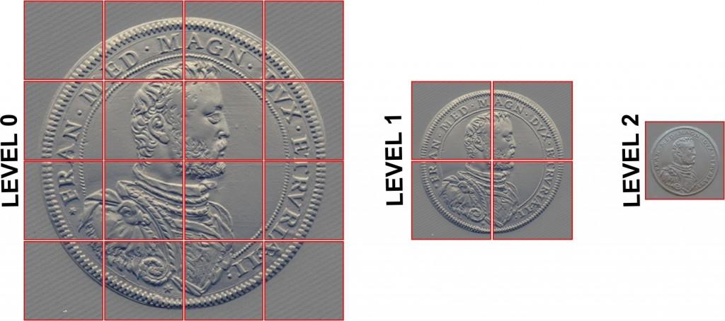 Figure 3. Multiresolution quad-tree encoding of a RTI image