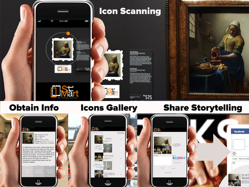 Figure 2: SMartART: The Icon Reader